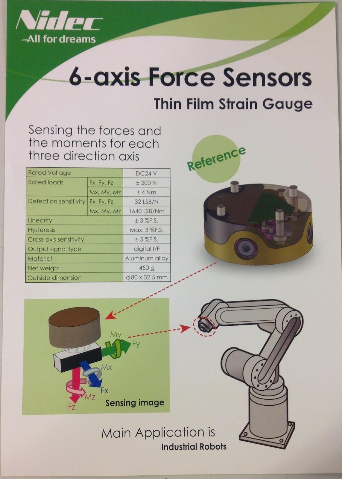 Telerobotics: Nidec - 6 axis force sensor for robotics
