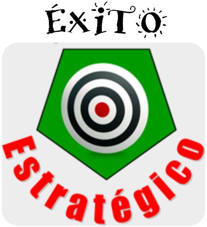 El éxito estratégico según Ansoff