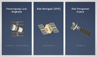 Jenis Satelit dan Contoh Satelit, Nama Nama Satelit, Satelit Peneropong Luar Angkasa, Satelit Navigasi atau GPS, Alat Pengamat Cuaca, contoh satelit