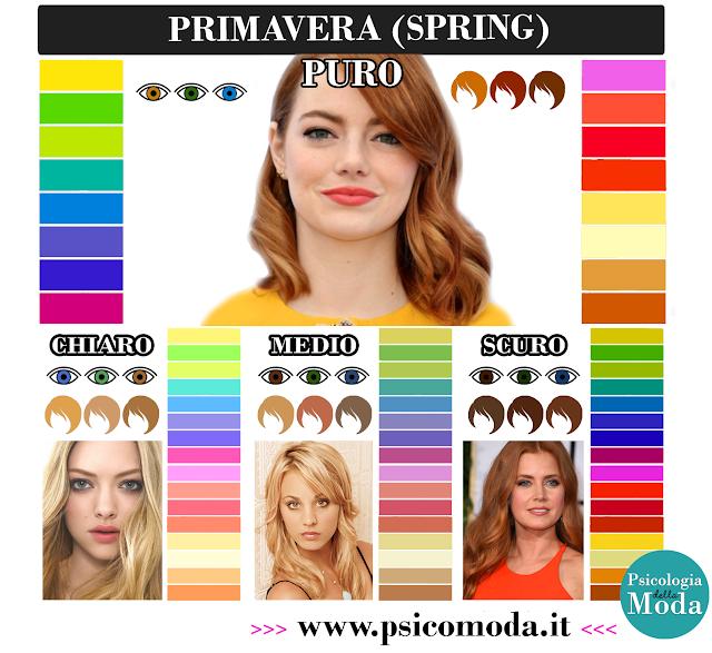 Analisi del Colore: scopri se sei una donna Primavera!