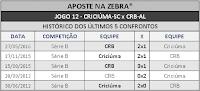 LOTECA 717 - HISTÓRICO JOGO 12