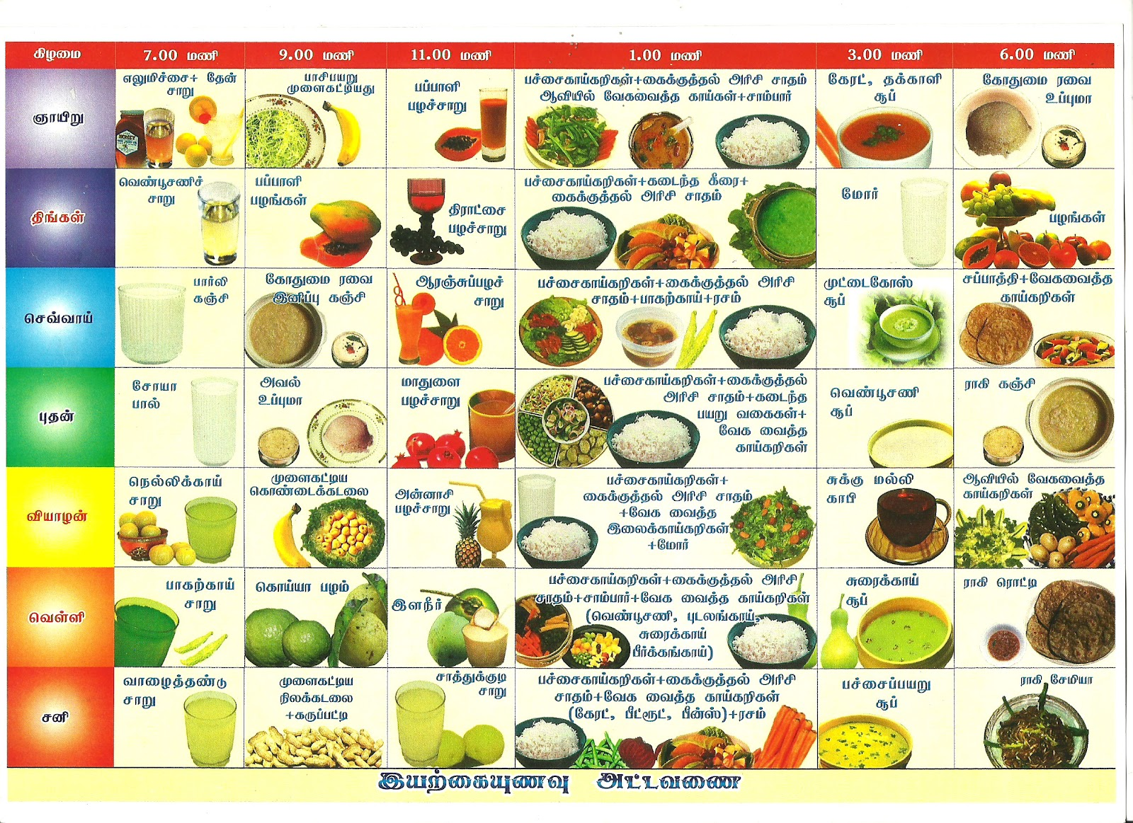 Healthy Food Choices For Kapha Types Include