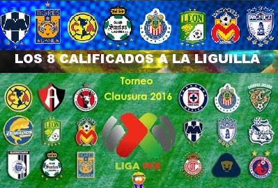 Liga Mx 2016 Tabla De Descenso | Calendar Template 2016