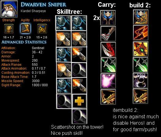 Dota 2 hero guides: sniper kardel sharpeye youtube.