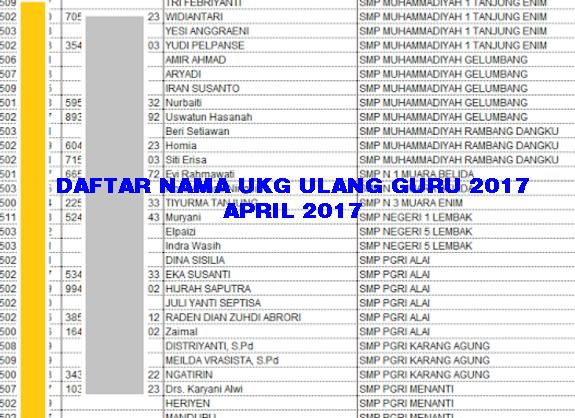 CEK KEMBALI IDENTITAS ANDA DATA GURU MENGIKUTI UKG ULANG APRIL 2017 BESERTA JADWAL