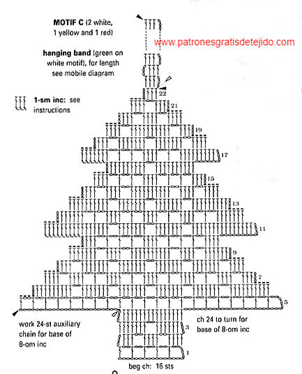 diagrama-pino-navidad-crochet-filet