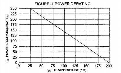 400V 40A Darlington Power Transistor Thermal Graph
