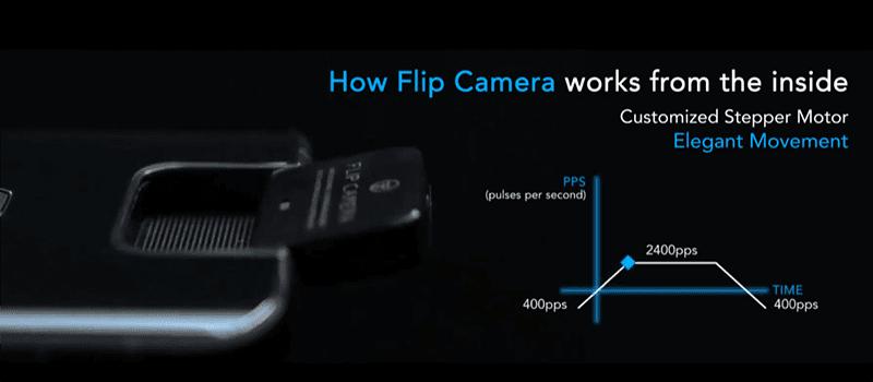 The Flip Camera technology