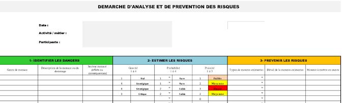Exemples Feuilles Excel d'analyse des risques [.xls]