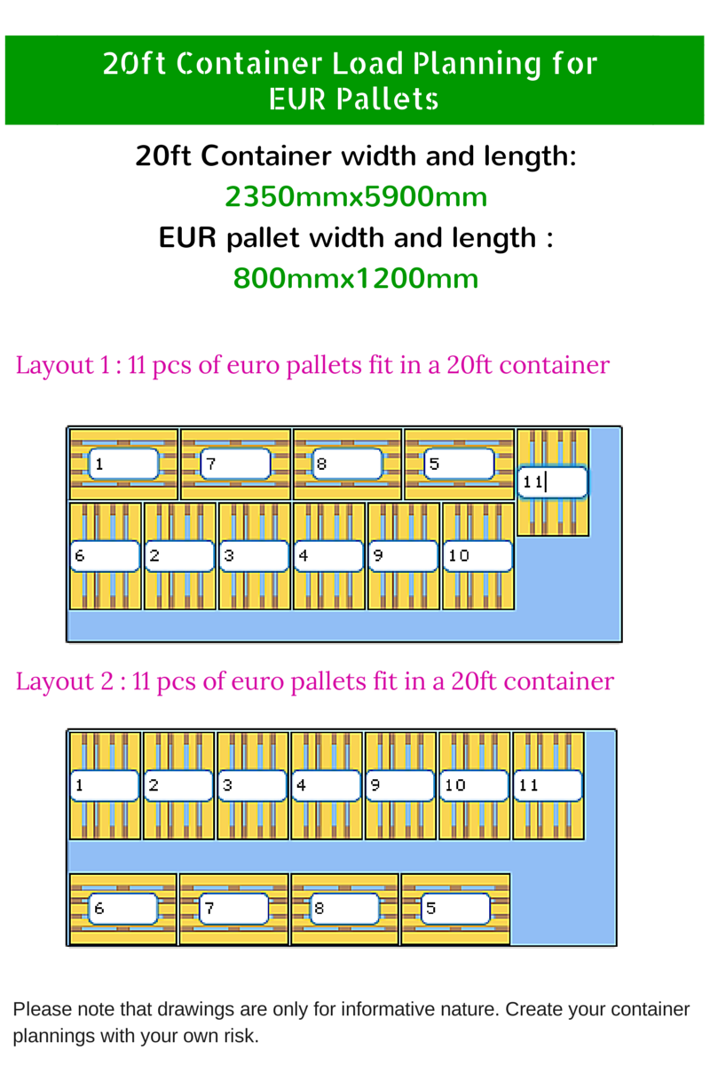 Maximum Amount Of Euro Pallets In A 20ft Fit Container