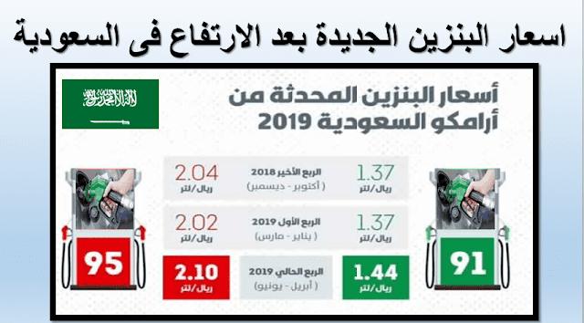 اسعار البنزين الجديدة فى المملكة العربية السعودية،سعر البنزين بعد الزيادة الجديدة