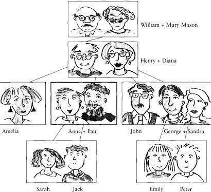 Señora Bagnall's Classroom: Mi Familia Family Vocabulary