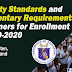 Eligibility and Documentary Requirements of Learners