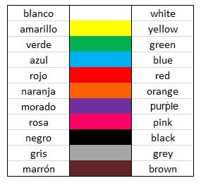 Aprende inglés very well: Los colores en inglés (colours)