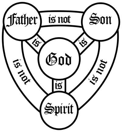 Triquetra Religion Nigeria