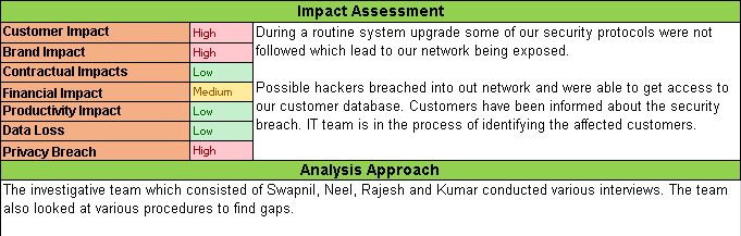 Root Cause Analysis RCA Template Free Download – Rca Template