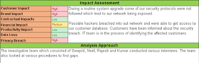 Root Cause Analysis Impact