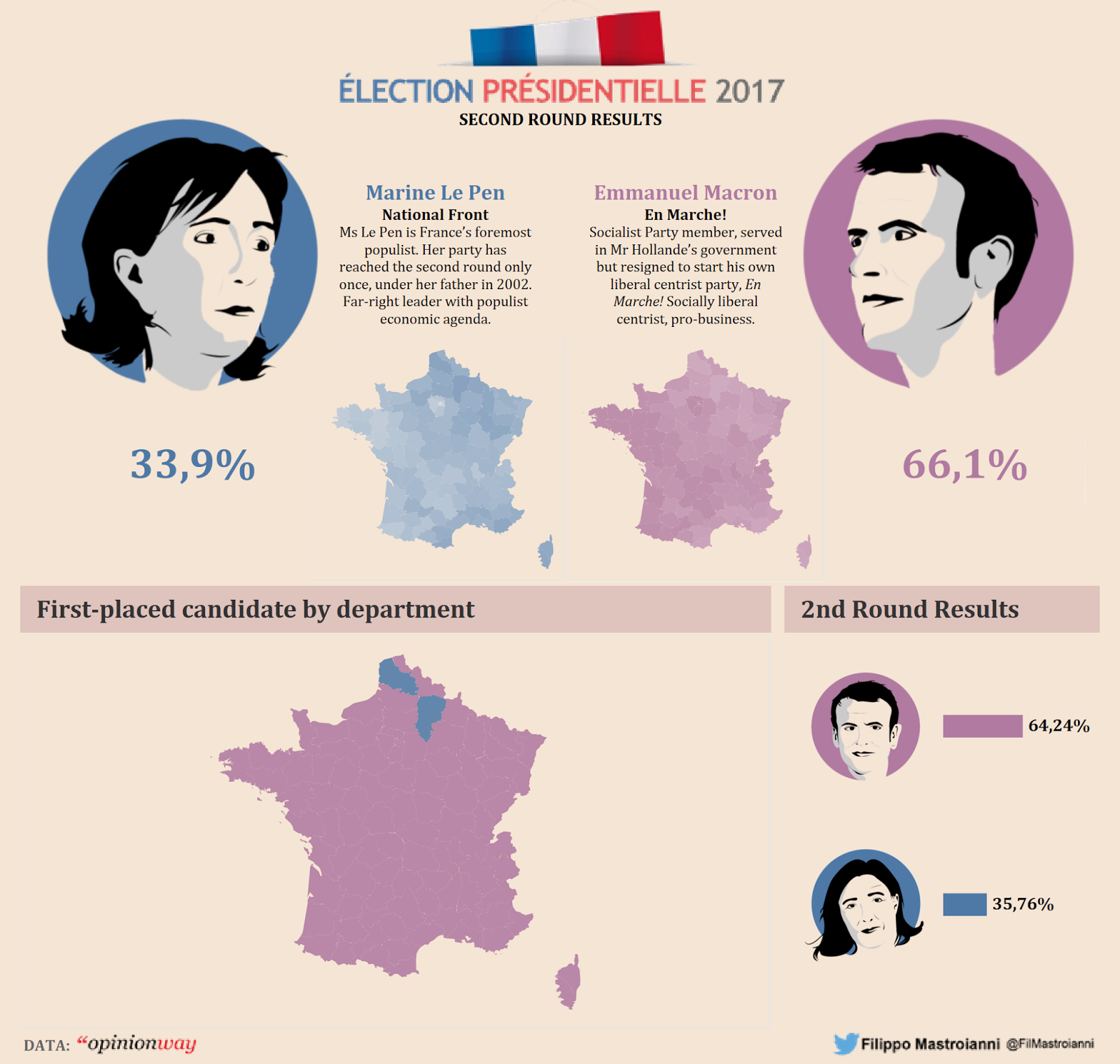french elections 2017 second round results by department