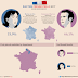 French Elections 2017: Second Round Results by Department
