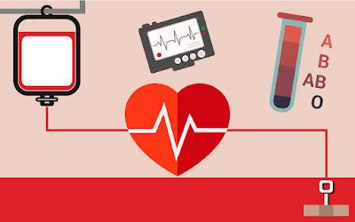 Pengalaman Donor Darah