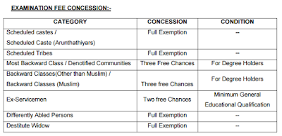 tnpsc exams fee concession details