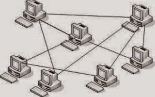 Pengertian dan Jenis-Jenis Topologi Jaringan Komputer