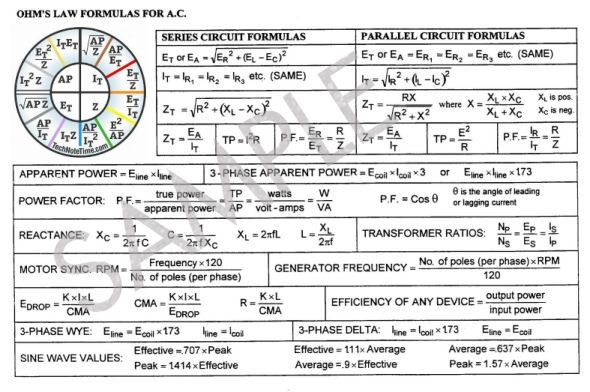 Ac Ohms Law Formulas