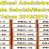 Aplikasi Administrasi Kepala Sekolah/Madrasah Tahun 2018/2019 - Ruang Lingkup Guru