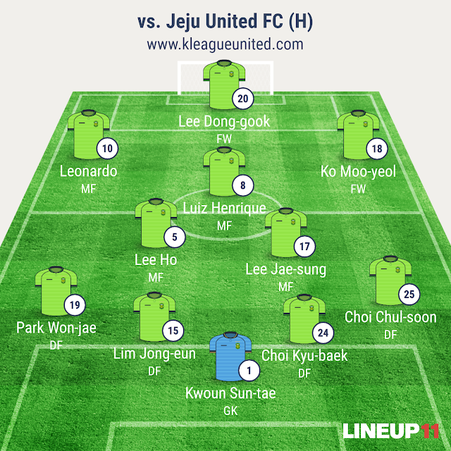 Jeonbuk Hyundai Motors vs Jeju United FC lineup (K-League R3, April 2nd, Jeonju World Cup Stadium)