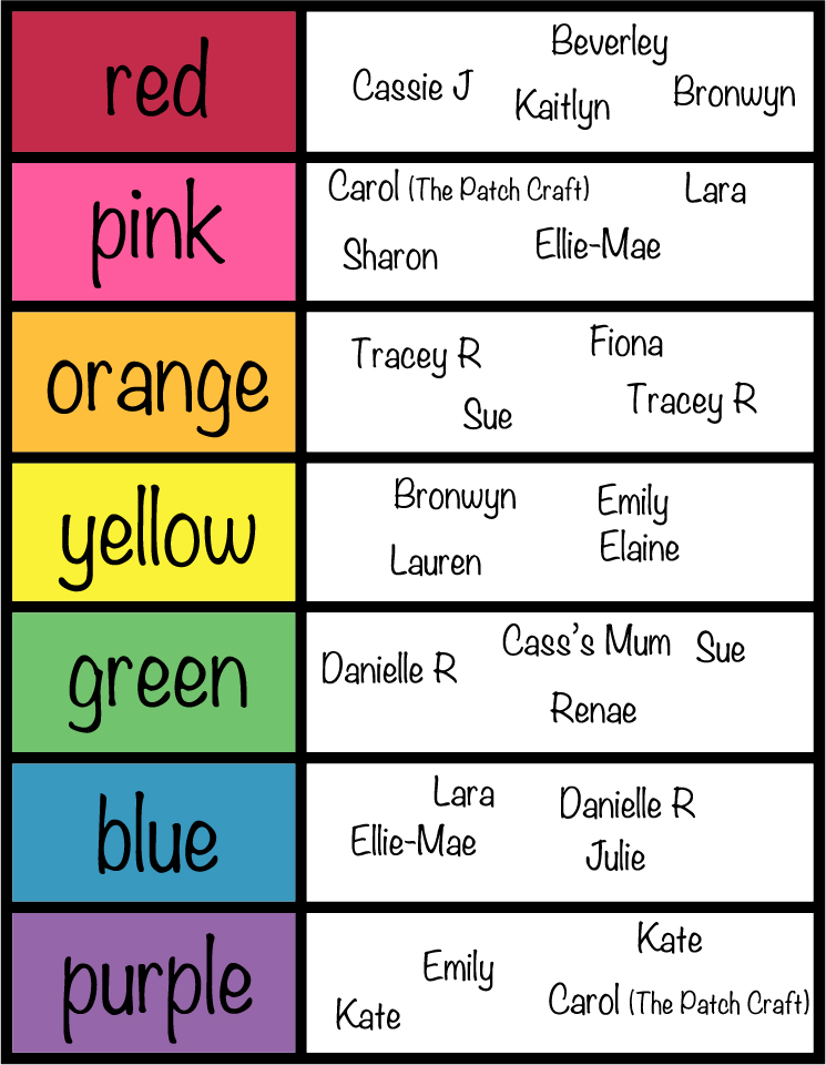 Colors of The Rainbow in Order Rainbow Colors in Order List