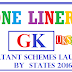 Important Schemes launched by  states 2016