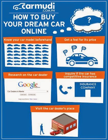 5 Tips: How to buy your dream car online