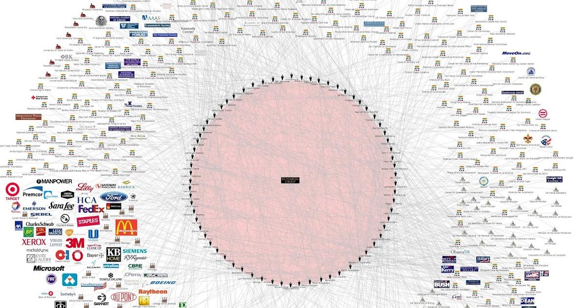 Bilderberg world domination you