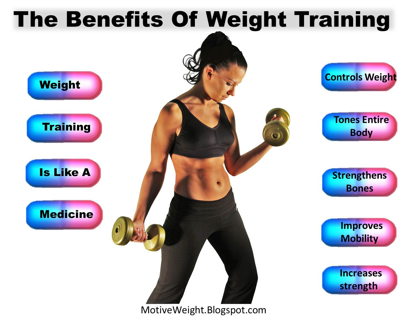 Benefits of Weight Training for Fitness