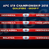 Live Score and Result Indonesia U19 Vs Brunei U19 AFC Championship - Qualification U19, 31th October 2017