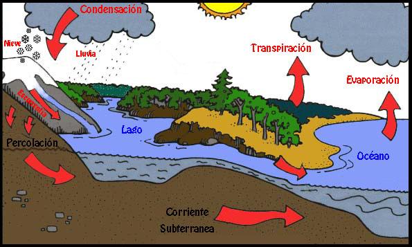 Fenómenos atmosféricos y terrestres: enero 2012
