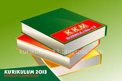 File Pendidikan KKM IPS Kelas 7 SMP/MTs Kurikulum 2013 Revisi 2018