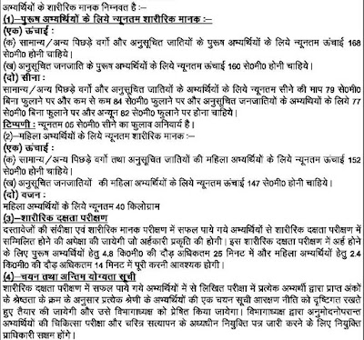 UP Police Constable Physical Test 2018 Syllabus, 41,520