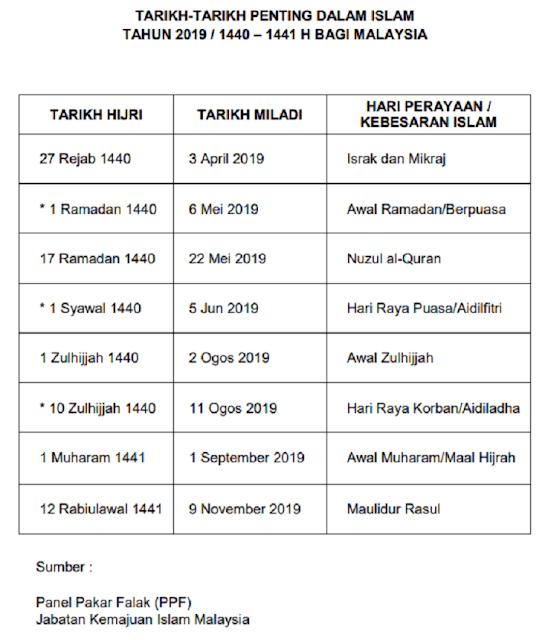 Tarikh Nuzul Al-Quran 2019 Malaysia