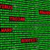 Seguridad Informática: Troyanos