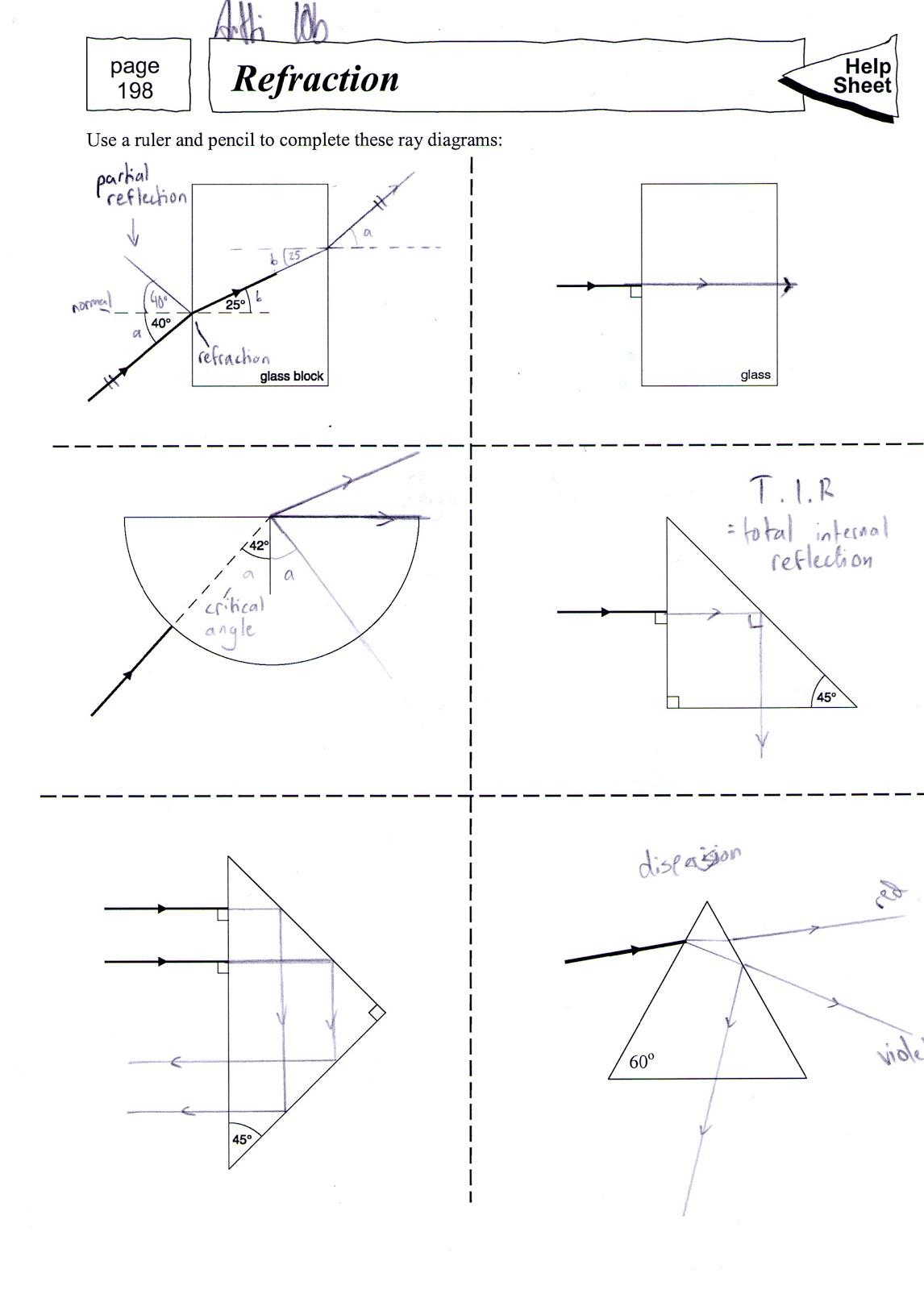 Antti S Physics 3 17