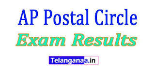 AP Postal Circle Post Man / Mail Guard Exam Results 2017