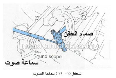 كتاب تعليمات الأمن والسلامة في ورش السيارات PDF