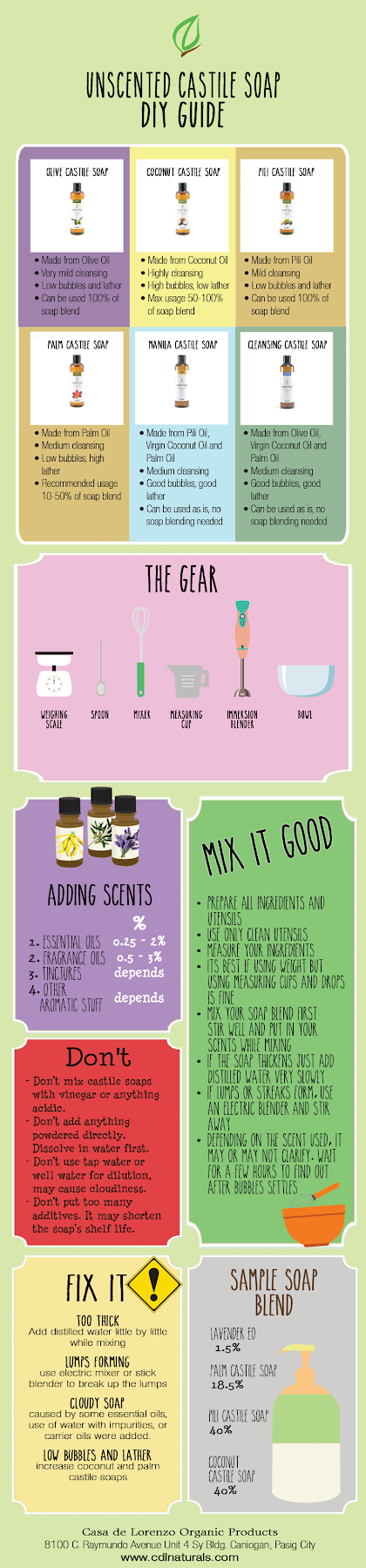 Infographic on Using CDL Naturals Castile Soap