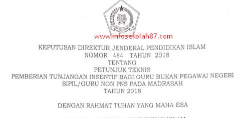Kriteria Penerima Tunjangan Insentif Bagi Guru Non PNS Pada  Madrasah  2018
