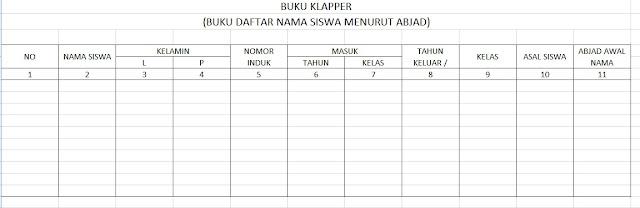 Download Format Buku KLAPPER (Buku Daftar Nama Siswa Menurut Abjad)