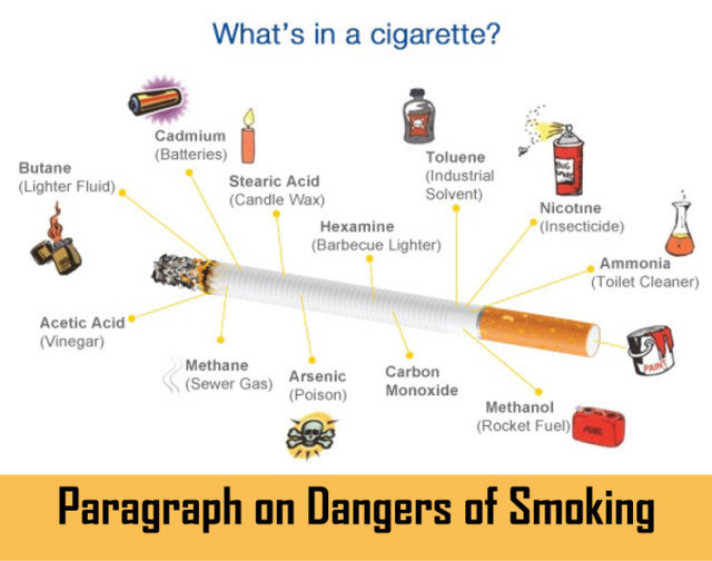dangers of smoking paragraph