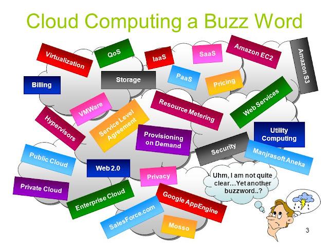 Cloud Buzz: IaaS, PaaS, SaaS