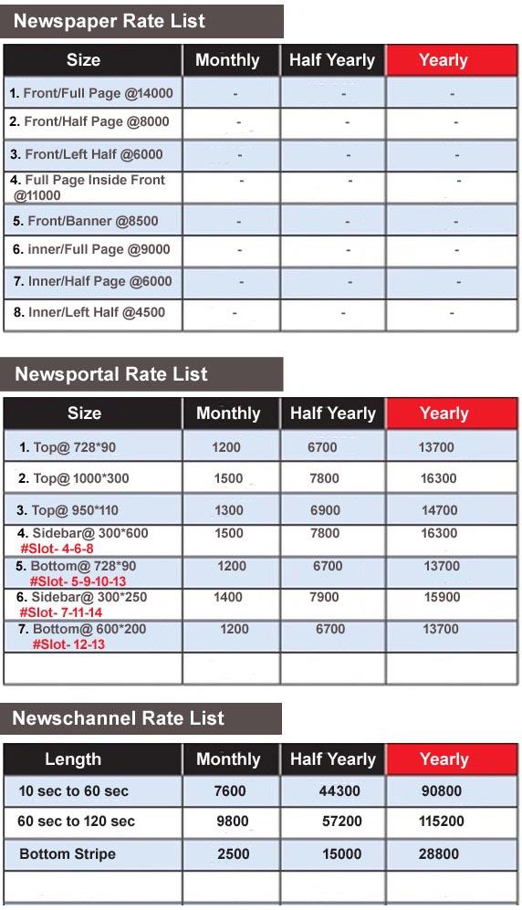 Jhabua News Newspaper Rate List -झाबुआ न्यूज़ समाचार पत्र  विज्ञापन रेट