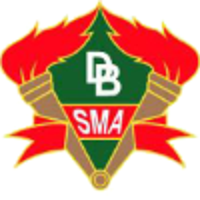 guru privat SMP SMAK Don Bosco di Jelambar